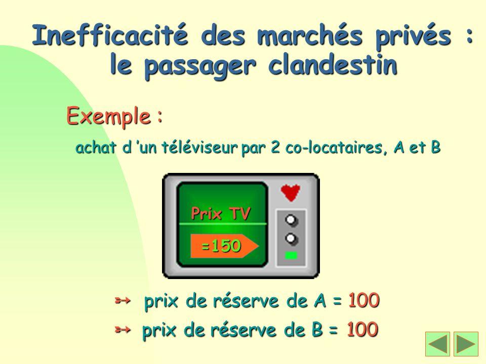 Inefficacité des marchés privés : le passager clandestin õ prix de réserve de A = 100 Exemple : achat d un téléviseur par 2 co-locataires, A et B Prix