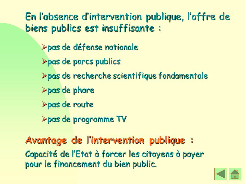 En labsence dintervention publique, loffre de biens publics est insuffisante : Capacité de lEtat à forcer les citoyens à payer pour le financement du