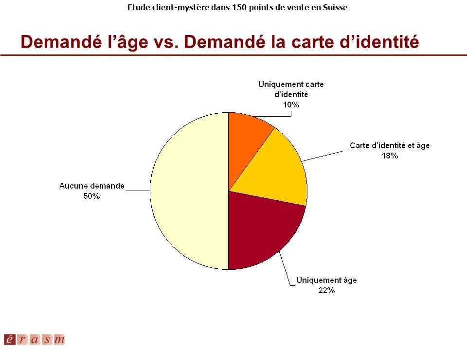 Etude client-mystère dans 150 points de vente en Suisse Demandé lâge vs. Demandé la carte didentité