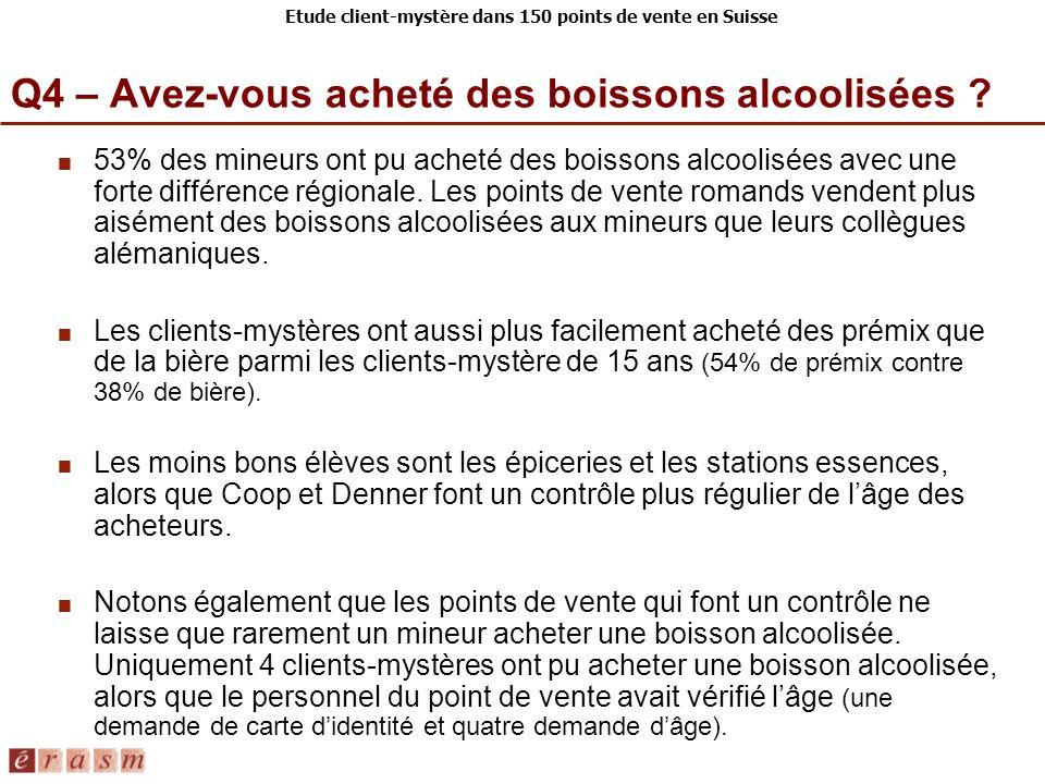 Etude client-mystère dans 150 points de vente en Suisse 53% des mineurs ont pu acheté des boissons alcoolisées avec une forte différence régionale. Le