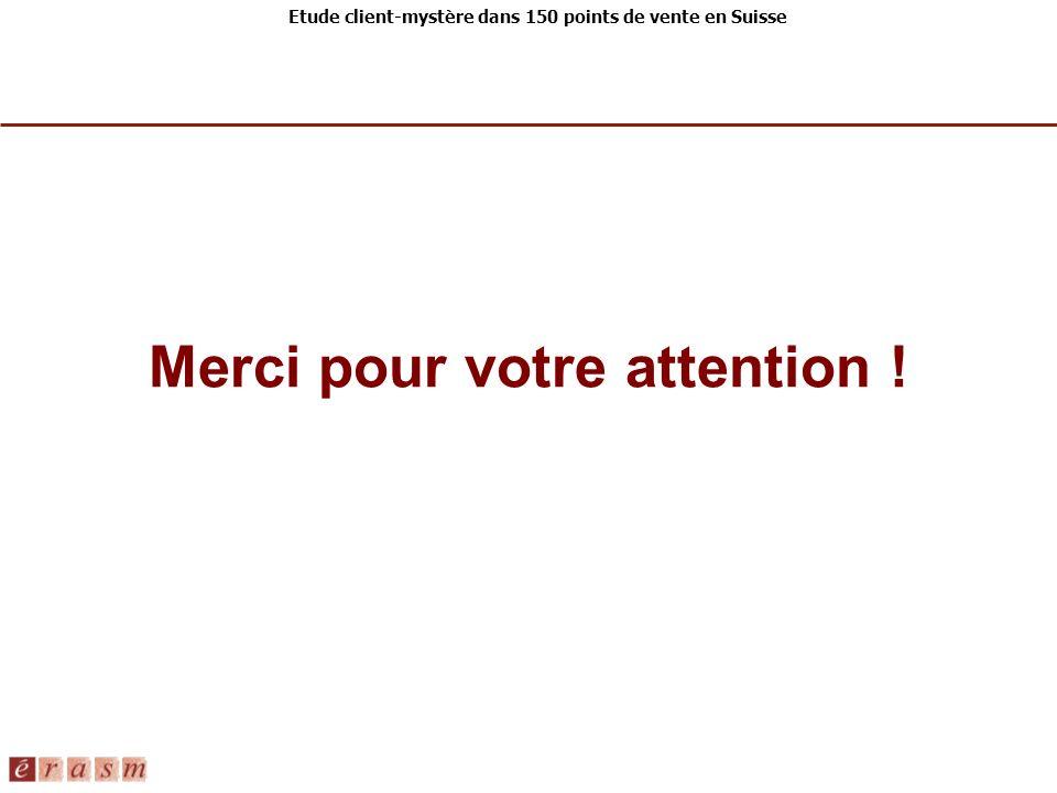 Etude client-mystère dans 150 points de vente en Suisse Merci pour votre attention !