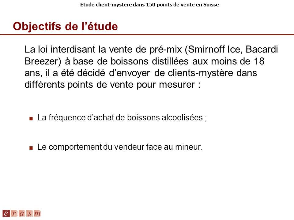 Etude client-mystère dans 150 points de vente en Suisse Objectifs de létude La loi interdisant la vente de pré-mix (Smirnoff Ice, Bacardi Breezer) à b