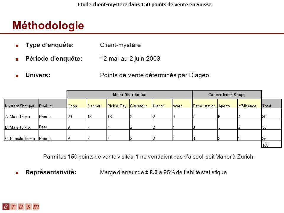 Etude client-mystère dans 150 points de vente en Suisse Méthodologie Type denquête: Client-mystère Période denquête:12 mai au 2 juin 2003 Univers:Poin