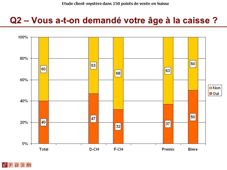 Etude client-mystère dans 150 points de vente en Suisse Q2 – Vous a-t-on demandé votre âge à la caisse ?