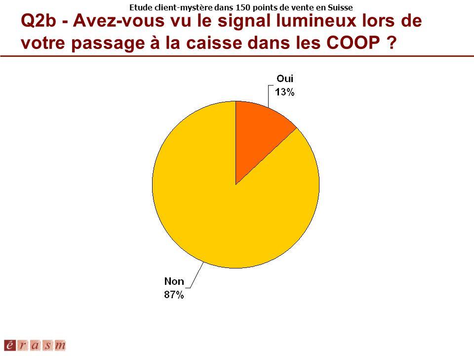 Etude client-mystère dans 150 points de vente en Suisse Q2b - Avez-vous vu le signal lumineux lors de votre passage à la caisse dans les COOP ?