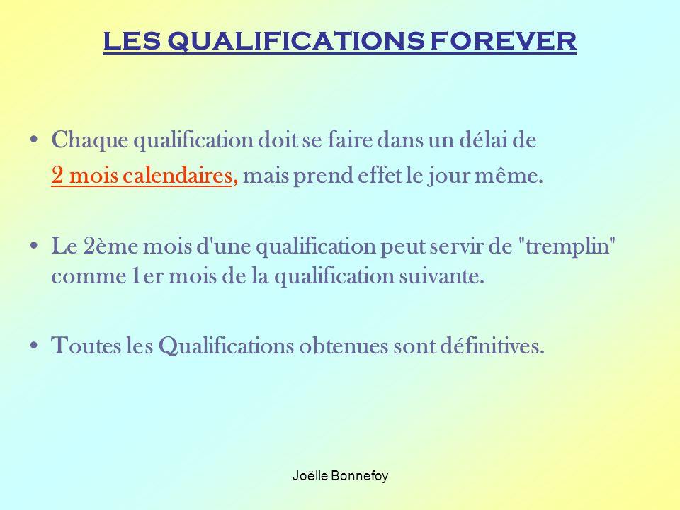 Joëlle Bonnefoy Chaque qualification doit se faire dans un délai de 2 mois calendaires, mais prend effet le jour même. Le 2ème mois d'une qualificatio