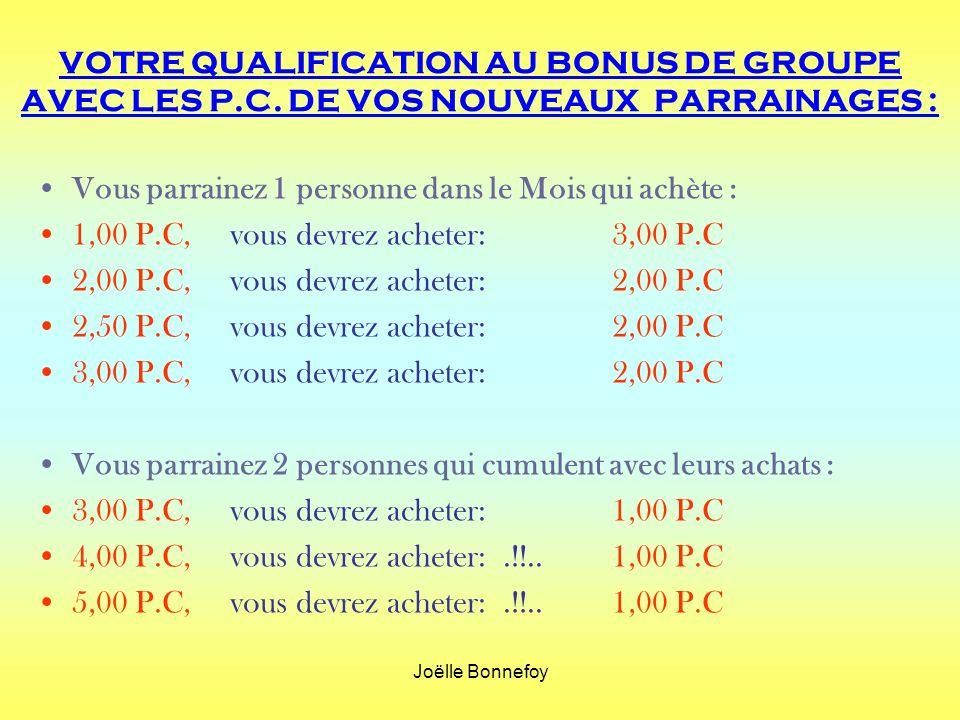 Joëlle Bonnefoy VOTRE QUALIFICATION AU BONUS DE GROUPE AVEC LES P.C. DE VOS NOUVEAUX PARRAINAGES : Vous parrainez 1 personne dans le Mois qui achète :