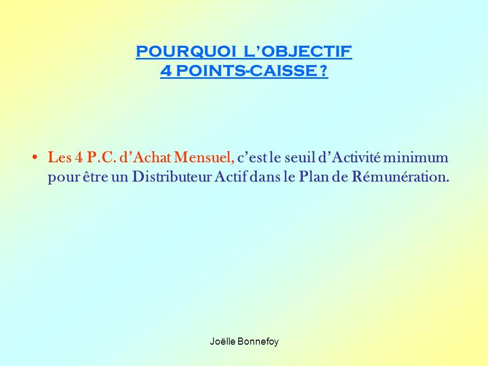 Joëlle Bonnefoy POURQUOI LOBJECTIF 4 POINTS-CAISSE ? Les 4 P.C. dAchat Mensuel, cest le seuil dActivité minimum pour être un Distributeur Actif dans l