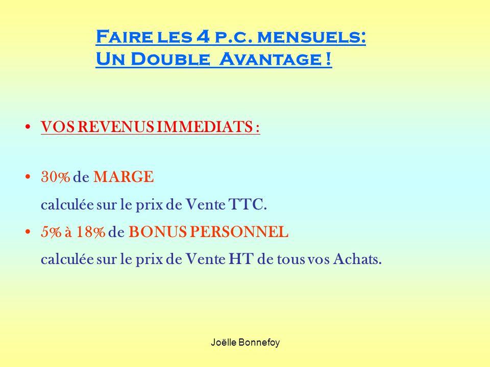 Joëlle Bonnefoy VOS REVENUS IMMEDIATS : 30% de MARGE calculée sur le prix de Vente TTC. 5% à 18% de BONUS PERSONNEL calculée sur le prix de Vente HT d