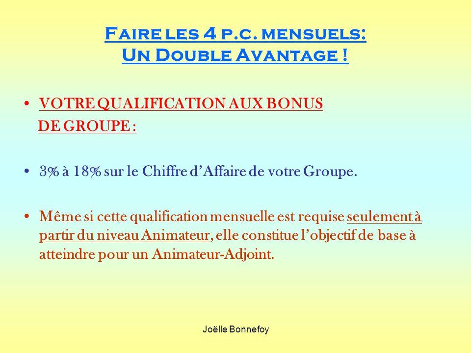 Joëlle Bonnefoy Faire les 4 p.c. mensuels: Un Double Avantage ! VOTRE QUALIFICATION AUX BONUS DE GROUPE : 3% à 18% sur le Chiffre dAffaire de votre Gr