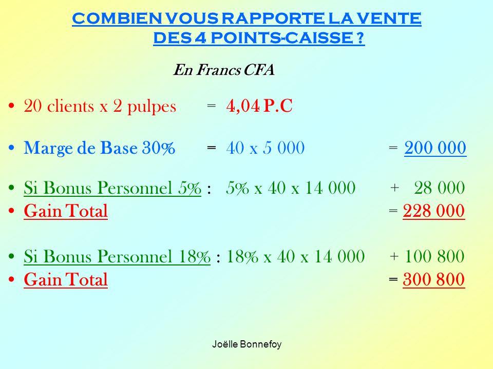 Joëlle Bonnefoy En Francs CFA COMBIEN VOUS RAPPORTE LA VENTE DES 4 POINTS-CAISSE ? En Francs CFA 20 clients x 2 pulpes = 4,04 P.C Marge de Base 30% =