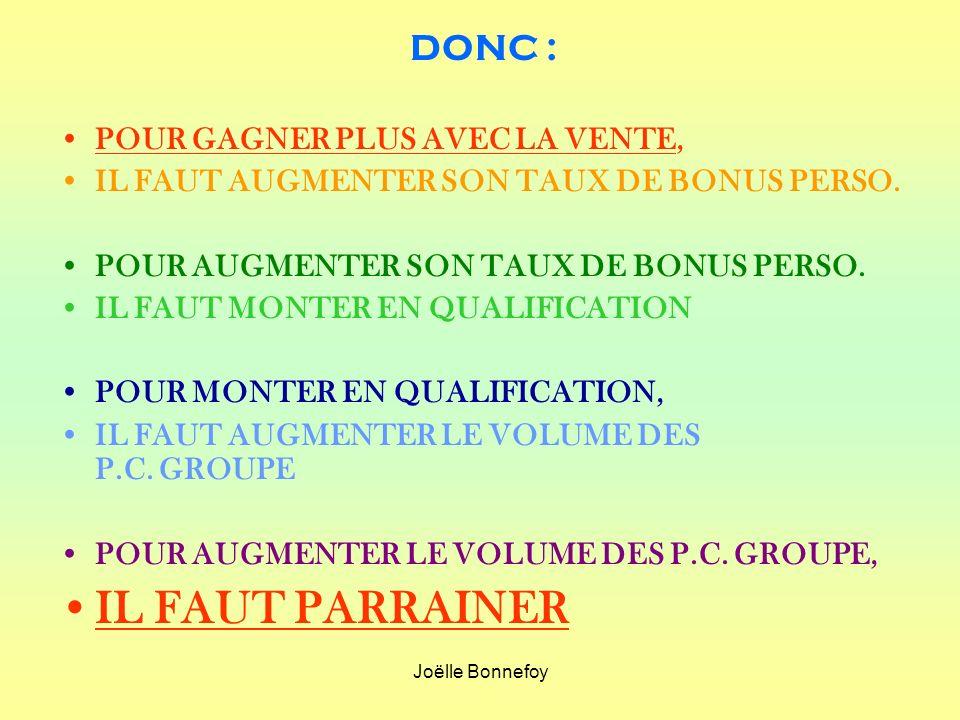 Joëlle Bonnefoy DONC : POUR GAGNER PLUS AVEC LA VENTE, IL FAUT AUGMENTER SON TAUX DE BONUS PERSO. POUR AUGMENTER SON TAUX DE BONUS PERSO. IL FAUT MONT
