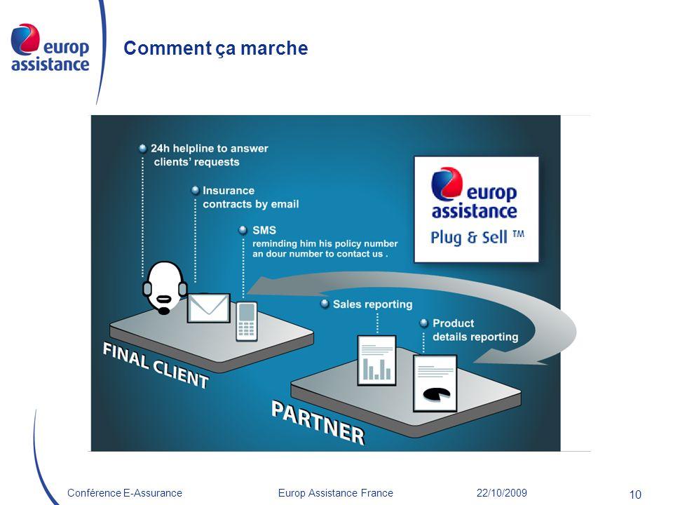 Europ Assistance France 22/10/2009Conférence E-Assurance 10 Comment ça marche