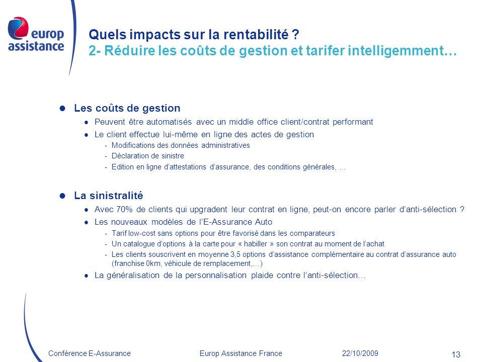 Europ Assistance France 22/10/2009Conférence E-Assurance 13 Quels impacts sur la rentabilité ? 2- Réduire les coûts de gestion et tarifer intelligemme