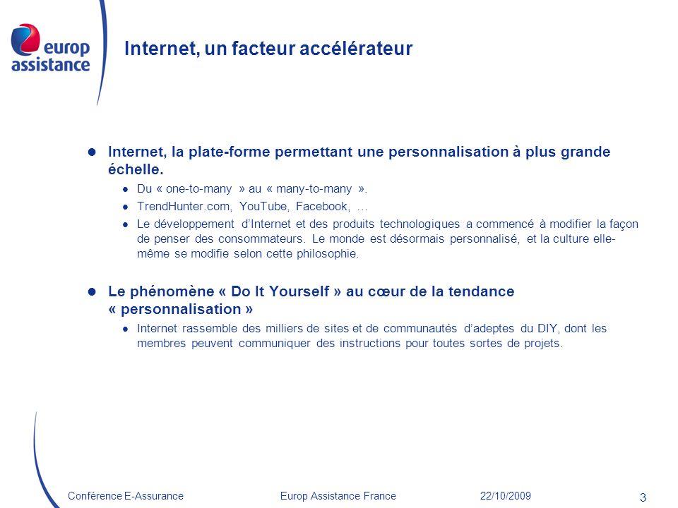 Europ Assistance France 22/10/2009Conférence E-Assurance 3 Internet, un facteur accélérateur Internet, la plate-forme permettant une personnalisation