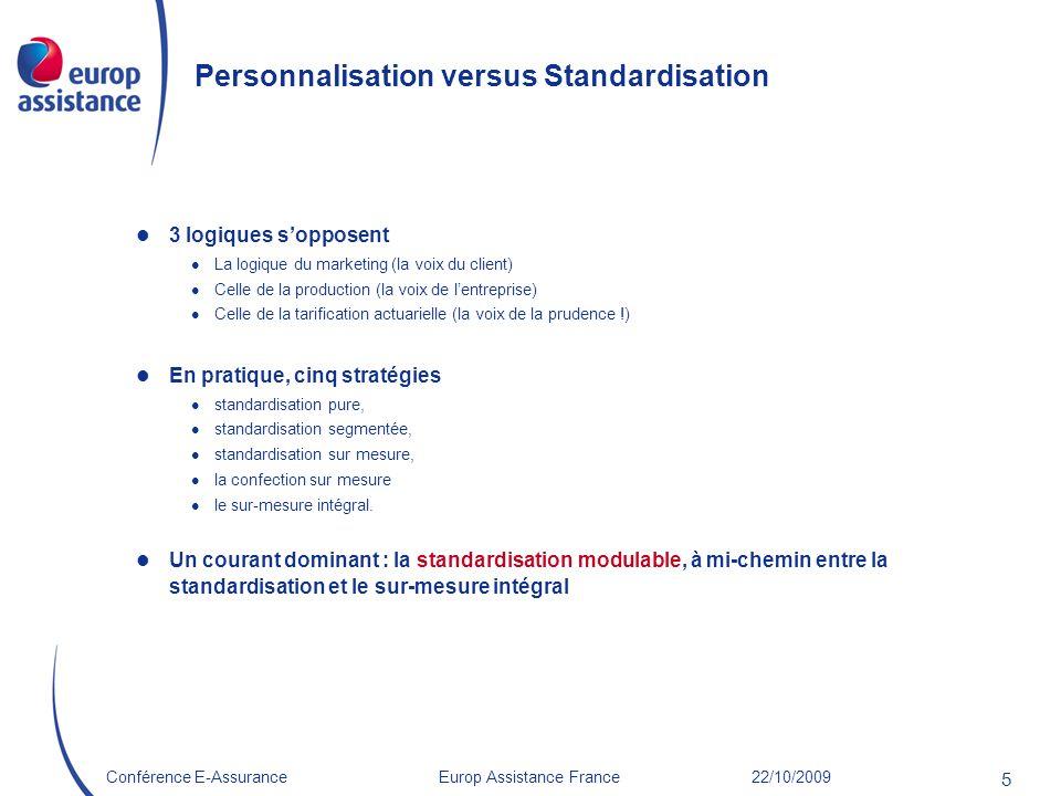 Europ Assistance France 22/10/2009Conférence E-Assurance 5 Personnalisation versus Standardisation 3 logiques sopposent La logique du marketing (la vo