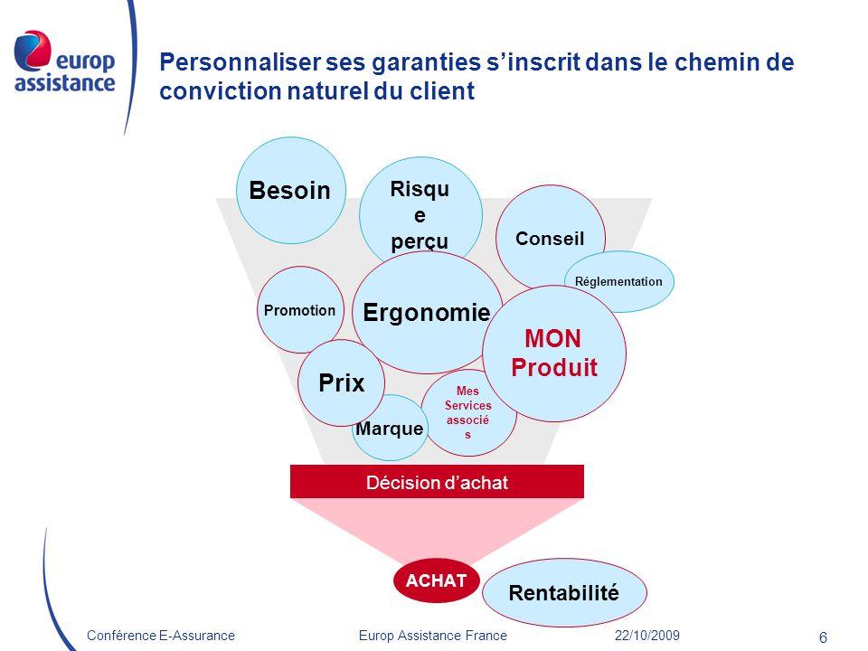 Europ Assistance France 22/10/2009Conférence E-Assurance 6 Personnaliser ses garanties sinscrit dans le chemin de conviction naturel du client Besoin