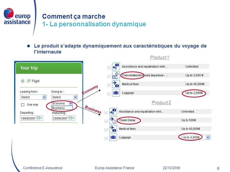 Europ Assistance France 22/10/2009Conférence E-Assurance 8 Comment ça marche 1- La personnalisation dynamique Le produit sadapte dynamiquement aux car