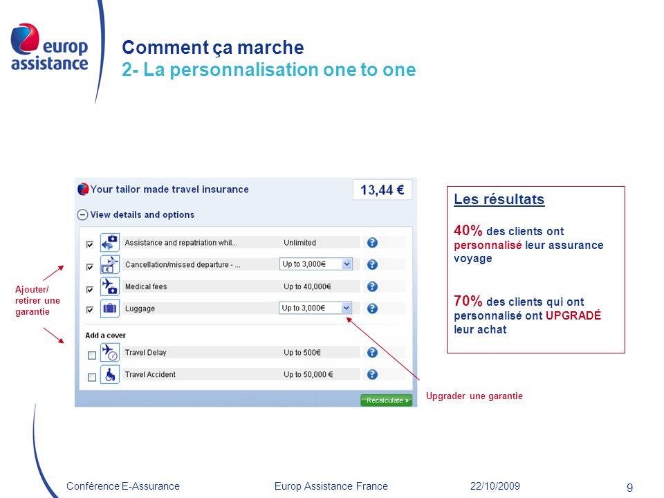 Europ Assistance France 22/10/2009Conférence E-Assurance 9 Comment ça marche 2- La personnalisation one to one Ajouter/ retirer une garantie Upgrader