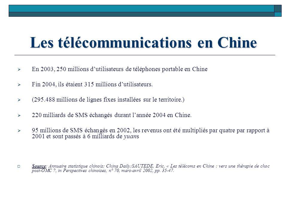 Les télécommunications en Chine En 2003, 250 millions dutilisateurs de téléphones portable en Chine Fin 2004, ils étaient 315 millions dutilisateurs.