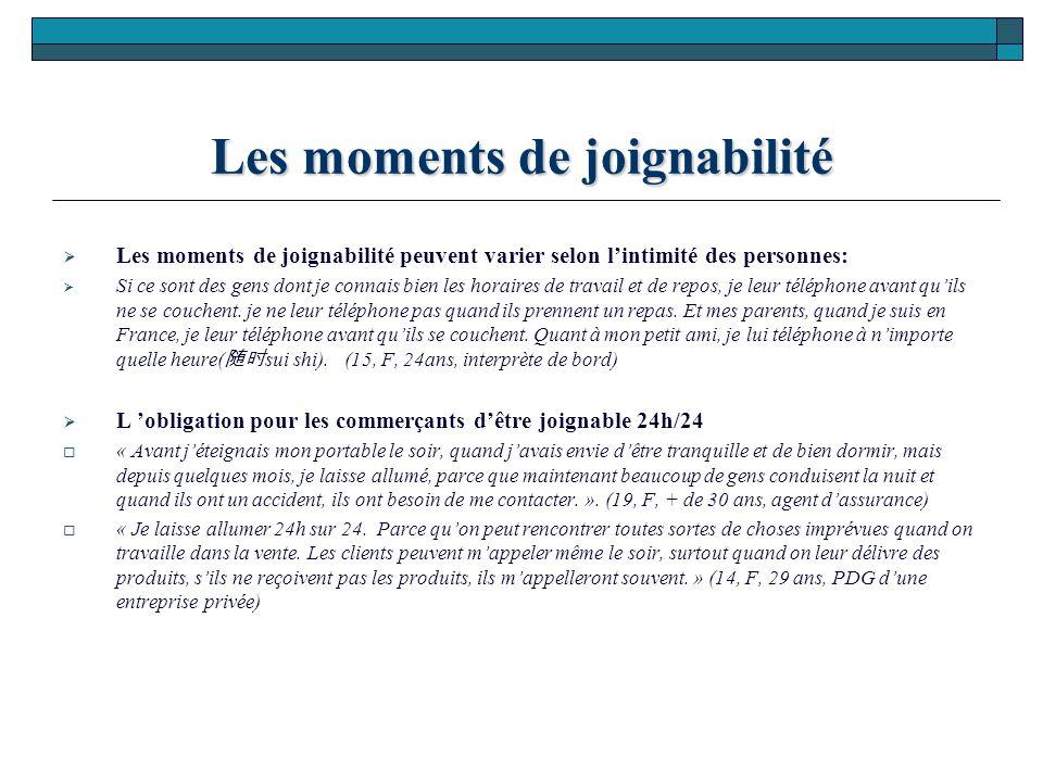 Les moments de joignabilité Les moments de joignabilité peuvent varier selon lintimité des personnes: Si ce sont des gens dont je connais bien les hor