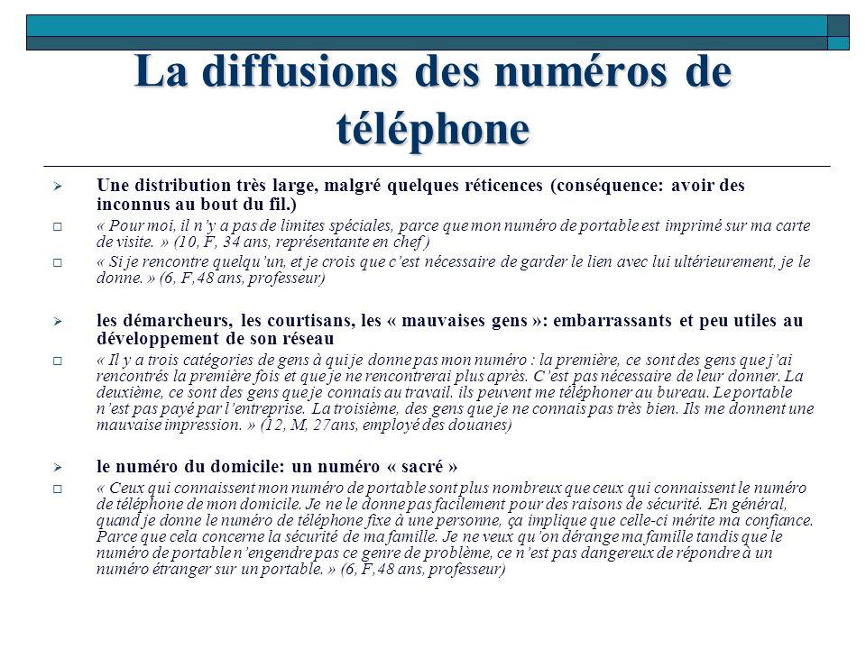 La diffusions des numéros de téléphone Une distribution très large, malgré quelques réticences (conséquence: avoir des inconnus au bout du fil.) « Pour moi, il ny a pas de limites spéciales, parce que mon numéro de portable est imprimé sur ma carte de visite.