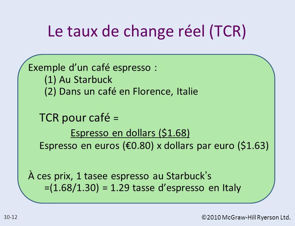 Le taux de change réel (TCR) Exemple dun café espresso : (1) Au Starbuck (2) Dans un café en Florence, Italie TCR pour café = Espresso en dollars ($1.