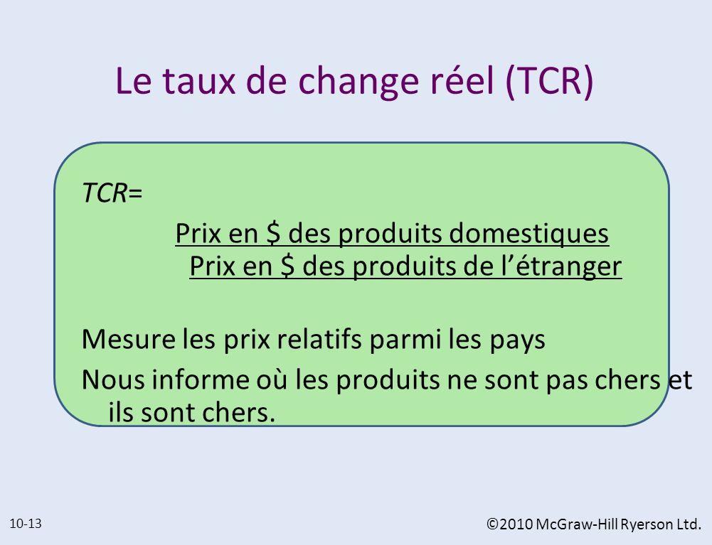 Le taux de change réel (TCR) TCR= Prix en $ des produits domestiques Prix en $ des produits de létranger Mesure les prix relatifs parmi les pays Nous