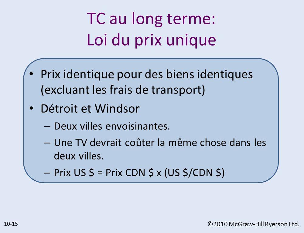 TC au long terme: Loi du prix unique Prix identique pour des biens identiques (excluant les frais de transport) Détroit et Windsor – Deux villes envoi