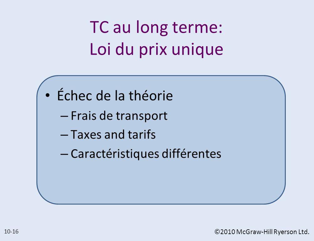 TC au long terme: Loi du prix unique Échec de la théorie – Frais de transport – Taxes and tarifs – Caractéristiques différentes 10-16 ©2010 McGraw-Hil