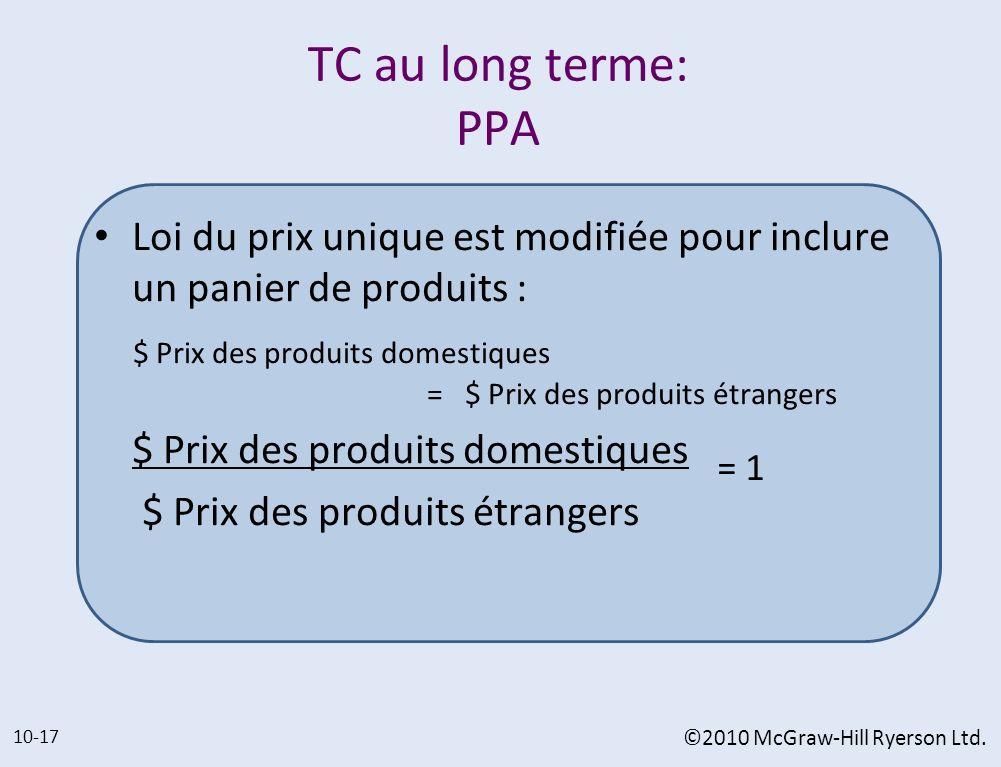 TC au long terme: PPA Loi du prix unique est modifiée pour inclure un panier de produits : $ Prix des produits domestiques = $ Prix des produits étran