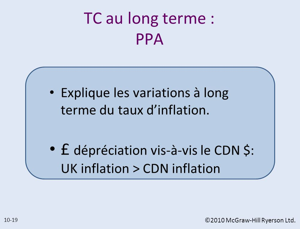 TC au long terme : PPA Explique les variations à long terme du taux dinflation. £ dépréciation vis-à-vis le CDN $: UK inflation > CDN inflation 10-19
