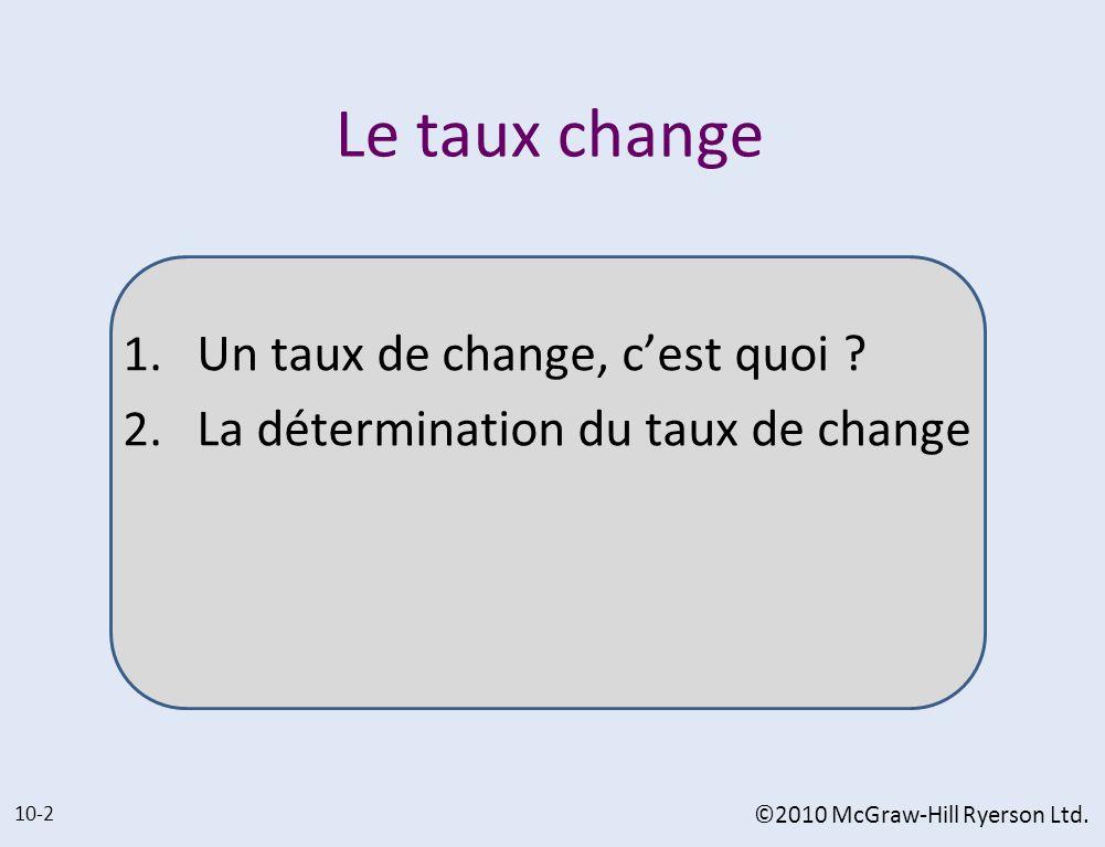 Prix du pétrole et le $ SOURCE: Statistics Canada CANSIM: Exchange rate: v37426; Oil Price Index: v15766530.