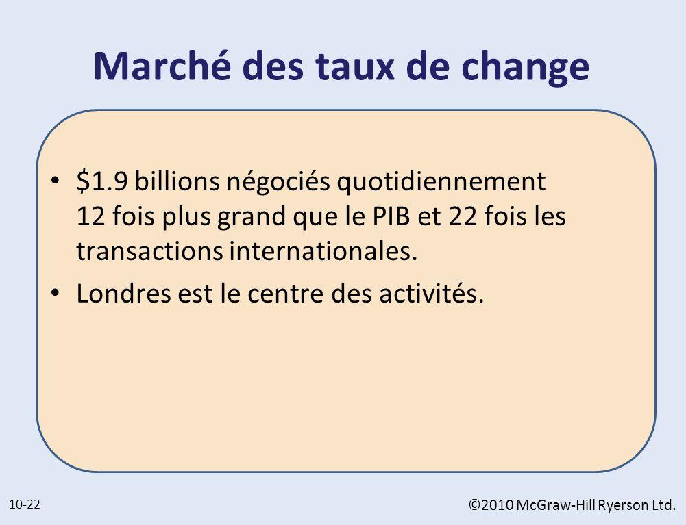 Marché des taux de change $1.9 billions négociés quotidiennement 12 fois plus grand que le PIB et 22 fois les transactions internationales. Londres es