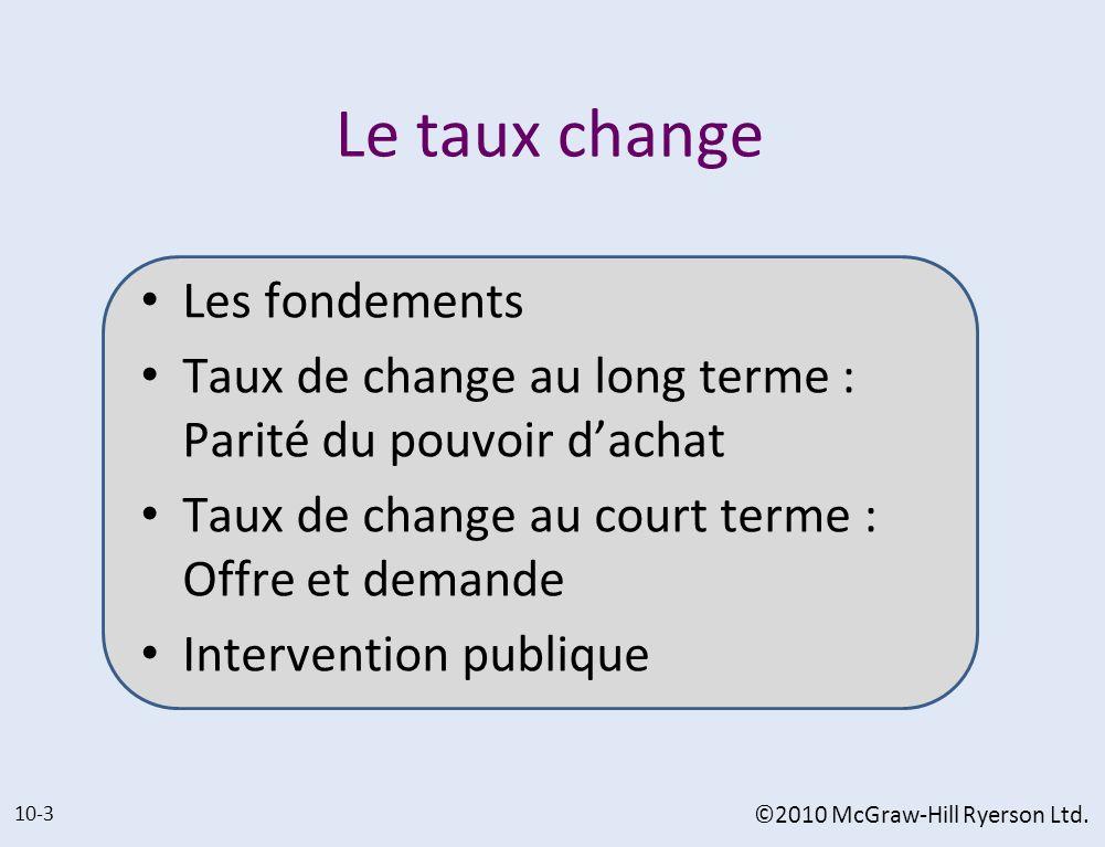 Le taux change Les fondements Taux de change au long terme : Parité du pouvoir dachat Taux de change au court terme : Offre et demande Intervention pu
