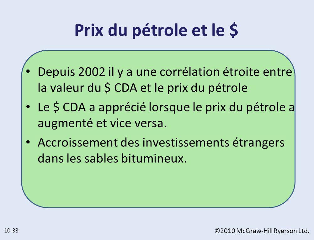 Prix du pétrole et le $ Depuis 2002 il y a une corrélation étroite entre la valeur du $ CDA et le prix du pétrole Le $ CDA a apprécié lorsque le prix