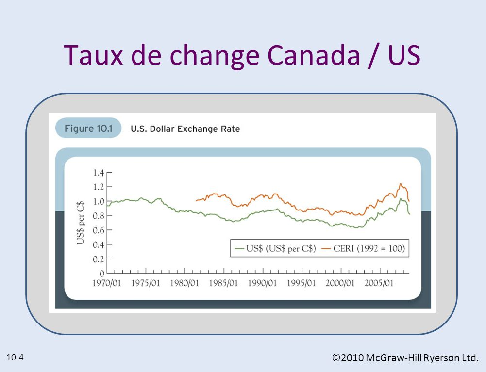 Taux de change Canada / US 10-4 ©2010 McGraw-Hill Ryerson Ltd.