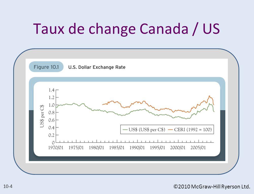 Parité des taux dintérêt Rendement de lobligation CDA : (1 + i) Rendement de lobligation Allemande : – Rendement : (1 + i f ) – Glissement des taux de change: (1 - Δ E e /E) (E est le volume dEuros contre le dollar) 10-36 ©2010 McGraw-Hill Ryerson Ltd.