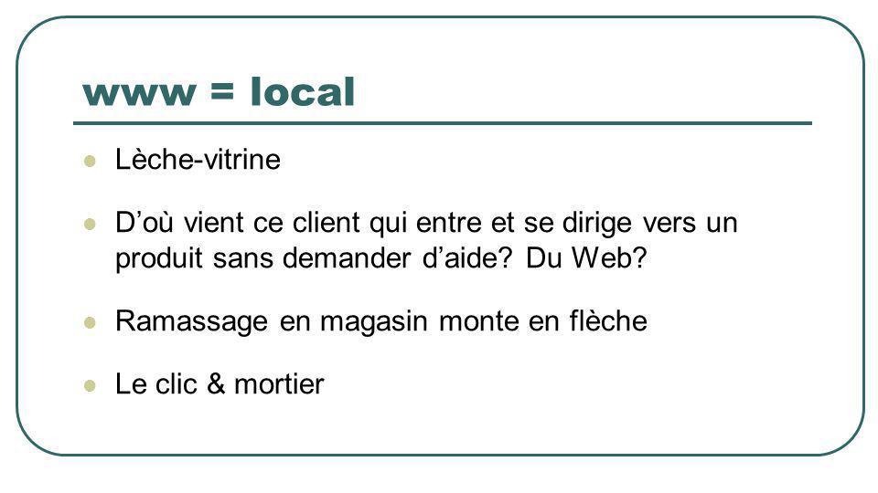 www = local Lèche-vitrine Doù vient ce client qui entre et se dirige vers un produit sans demander daide.