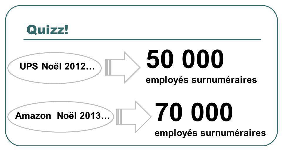 UPS Noël 2012… 50 000 employés surnuméraires Amazon Noël 2013… 70 000 employés surnuméraires Quizz!