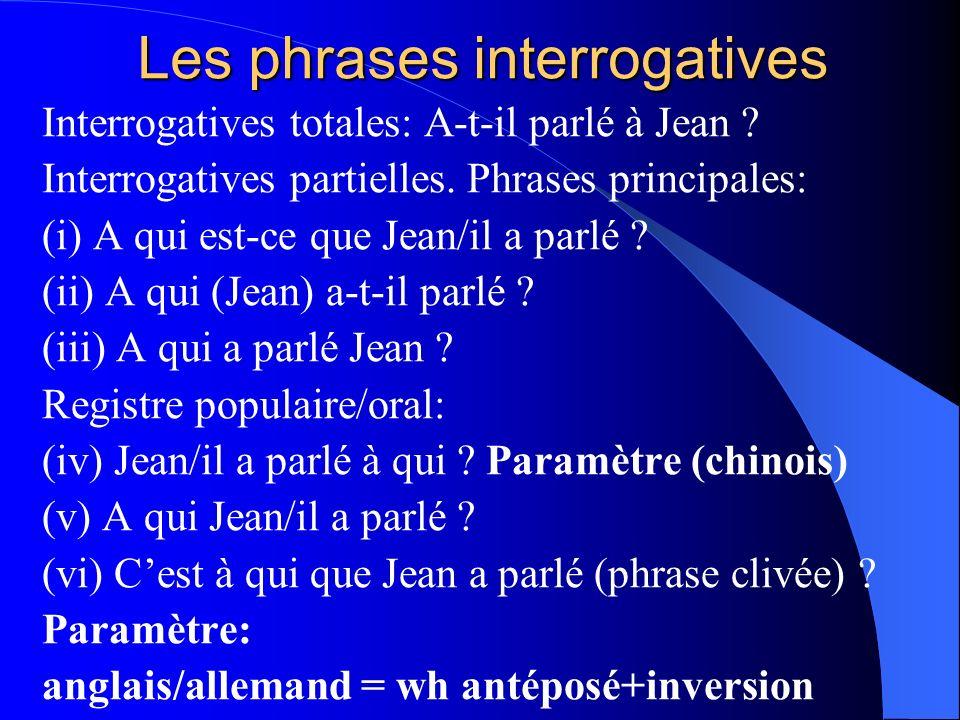 Les phrases interrogatives Interrogatives totales: A-t-il parlé à Jean ? Interrogatives partielles. Phrases principales: (i) A qui est-ce que Jean/il