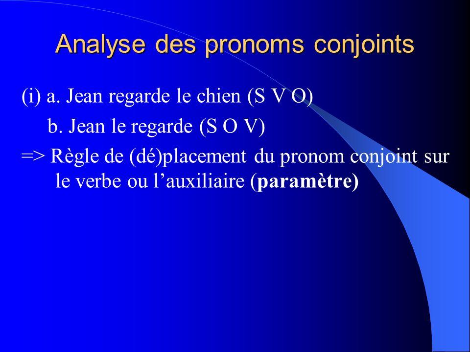 Analyse des pronoms conjoints (i) a. Jean regarde le chien (S V O) b. Jean le regarde (S O V) => Règle de (dé)placement du pronom conjoint sur le verb
