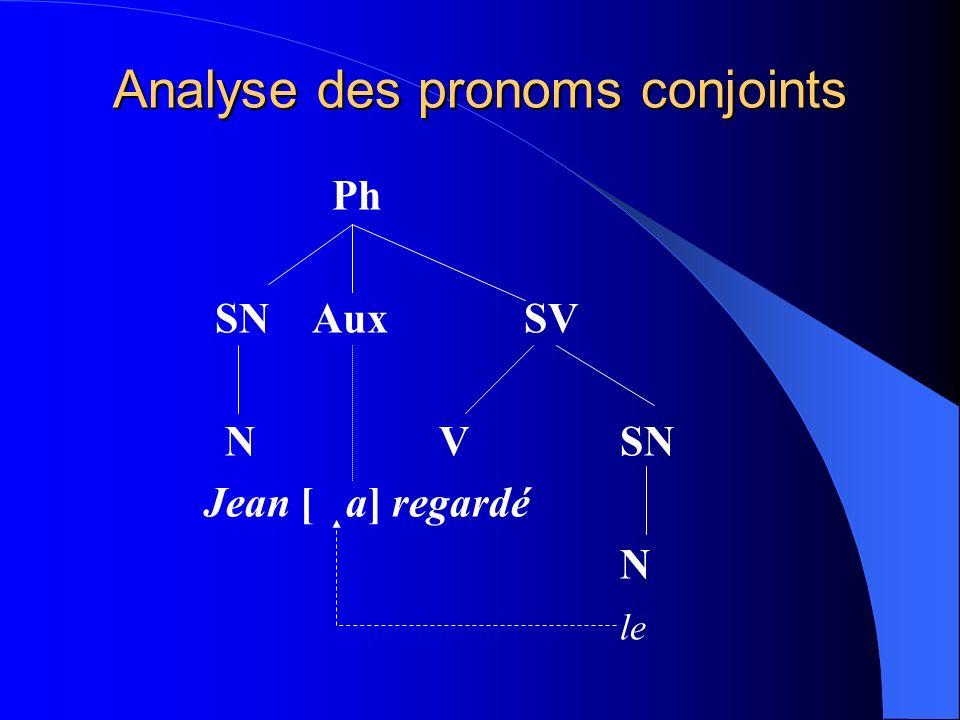 Analyse des pronoms conjoints Ph SN AuxSV N VSN Jean [ a] regardé N le