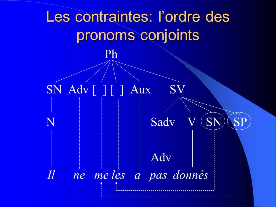 Les contraintes: lordre des pronoms conjoints Ph SN Adv [ ] [ ] Aux SV N Sadv VSNSP Adv Il ne me les a pas donnés