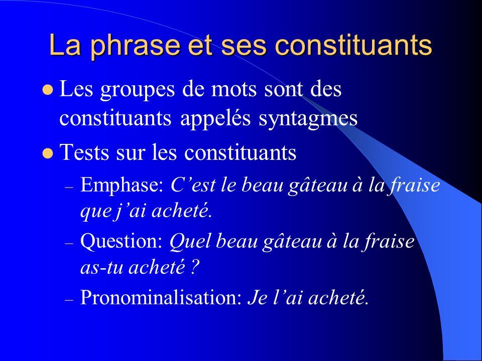 La phrase et ses constituants Les groupes de mots sont des constituants appelés syntagmes Tests sur les constituants – Emphase: Cest le beau gâteau à
