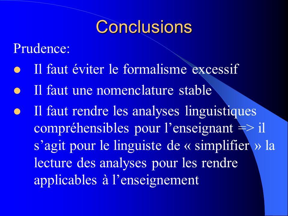 Conclusions Prudence: Il faut éviter le formalisme excessif Il faut une nomenclature stable Il faut rendre les analyses linguistiques compréhensibles