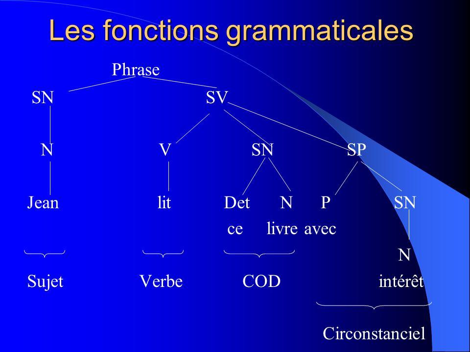 Opérations sur les structures de base Les structures de base ont lordre SVO en français Des opérations, c.à.d.