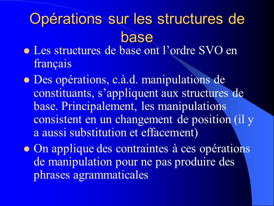 Opérations sur les structures de base Les structures de base ont lordre SVO en français Des opérations, c.à.d. manipulations de constituants, sappliqu