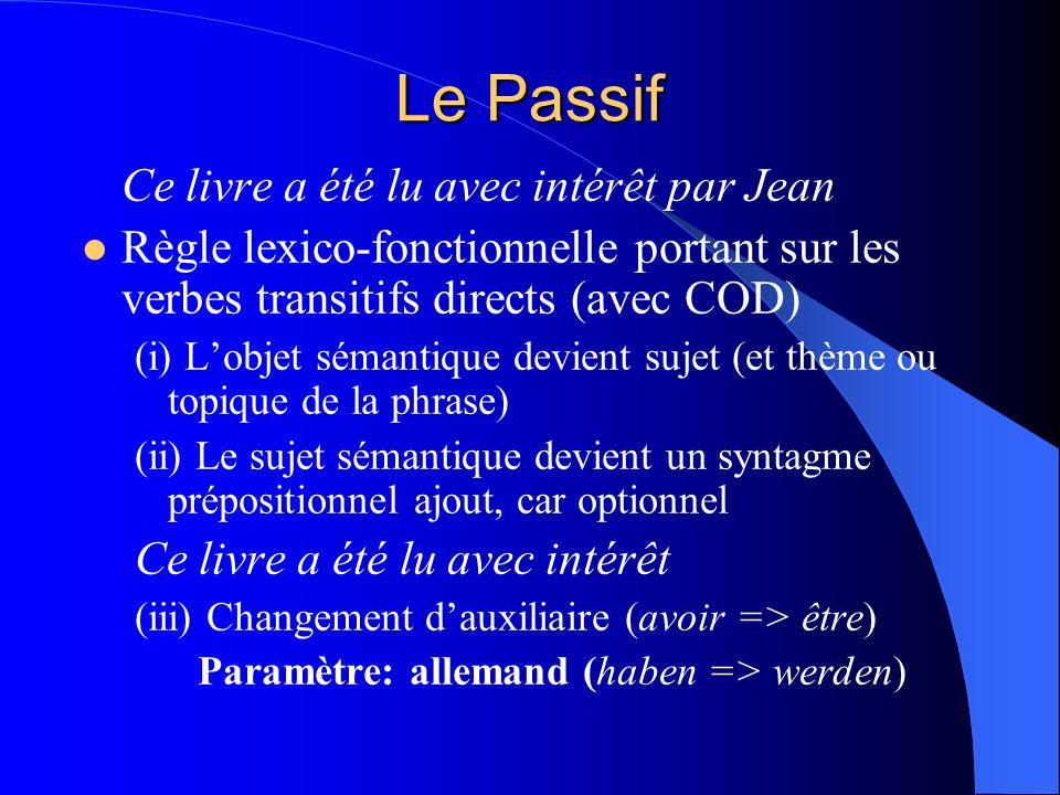 Structure du passif Phrase SNSV Det N Aux V SN OD SP SP P SN P SN N N Ce livre est lu par Jean avec intérêt