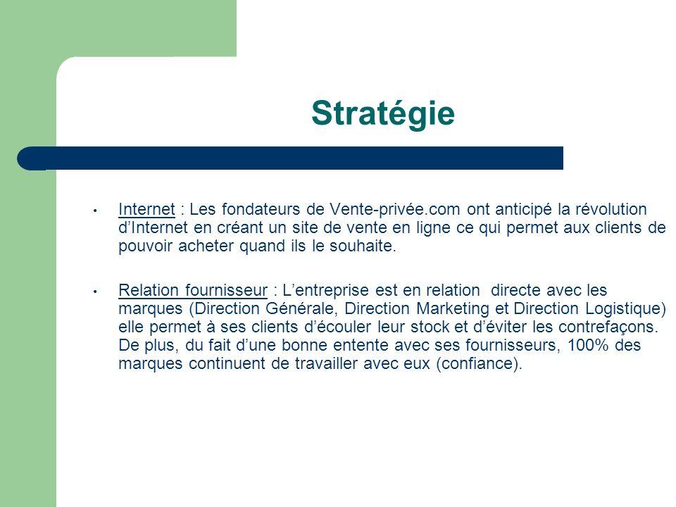 Stratégie Internet : Les fondateurs de Vente-privée.com ont anticipé la révolution dInternet en créant un site de vente en ligne ce qui permet aux cli